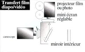transfert-film-diapo-video
