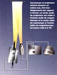 transfert-projection-ecran