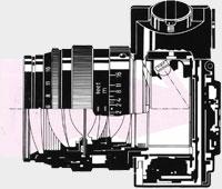 Coupe Leica M6