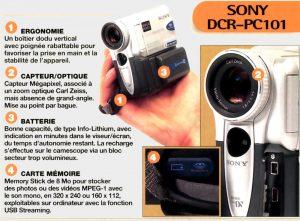 Sony DCR PC101