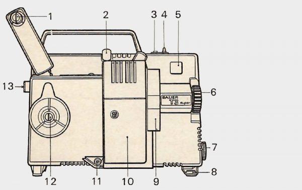 Projecteur Bauer T3
