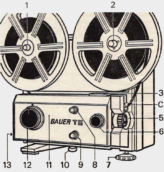 Organe de commande Bauer T5