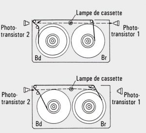 Fonctionnement interne d'une cassette VHS