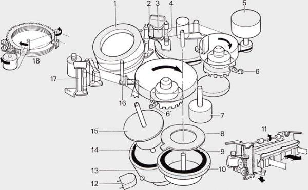 Mécanisme d'un magnétoscope