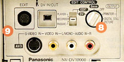Connecteur Panasonic NV-DV 1000