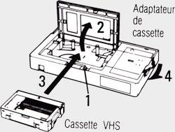 Adaptateur VHS-C