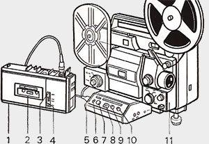 Fujicascope SM 1 Single 8