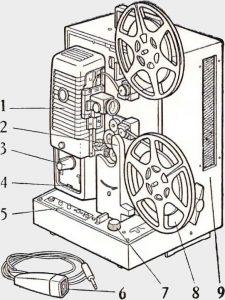 Kodak Sound 1 E