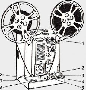 Commandes Kodak M 100 P