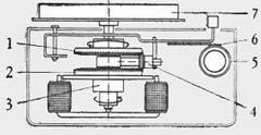 Synchrocinéphone G. B. G.