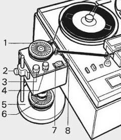 Fujica Synchro Box MG