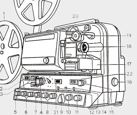 Notice projecteur cinema HEURTIER P6 24B …