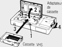 adaptateur VHS-C pour lecture dans un magnétoscope standard